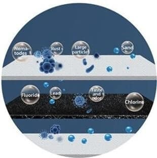 Reverse Osmosis Water is Free of Harmful Compounds